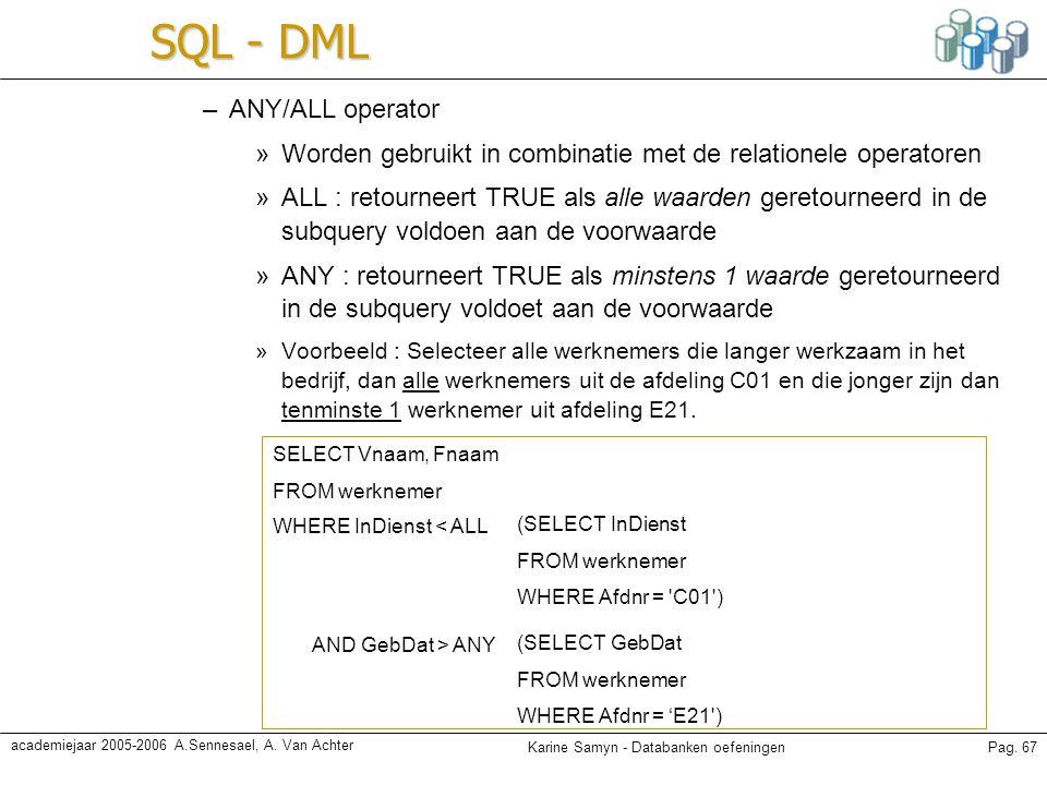 Karine Samyn - Databanken oefeningenPag. 67 academiejaar 2005-2006 A.Sennesael, A. Van Achter SQL - DML –ANY/ALL operator »Worden gebruikt in combinat