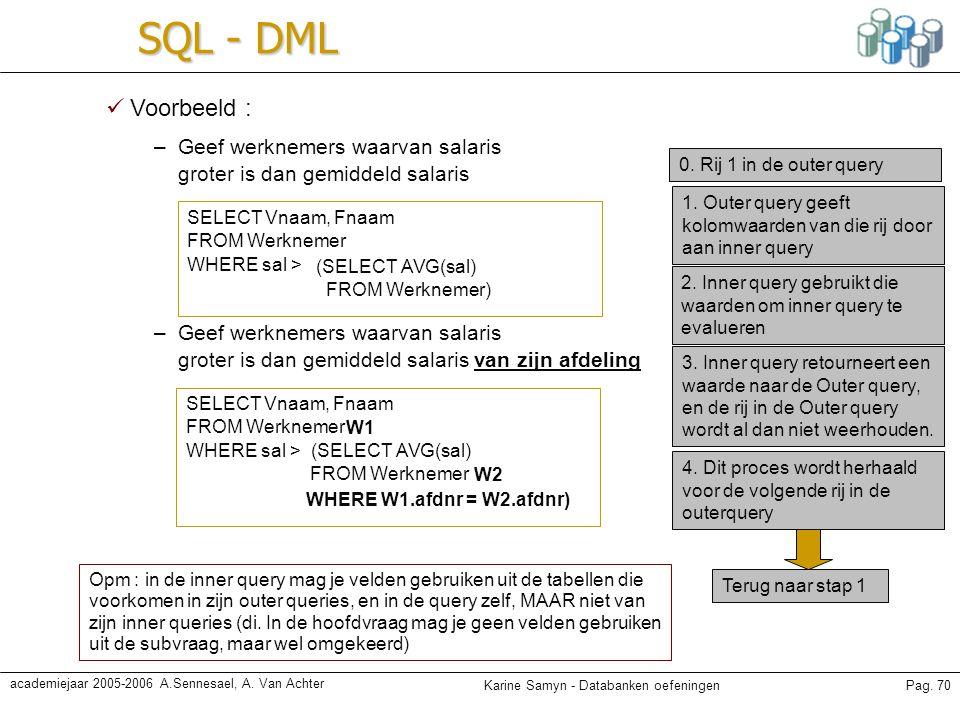 Karine Samyn - Databanken oefeningenPag. 70 academiejaar 2005-2006 A.Sennesael, A. Van Achter SQL - DML 1. Outer query geeft kolomwaarden van die rij