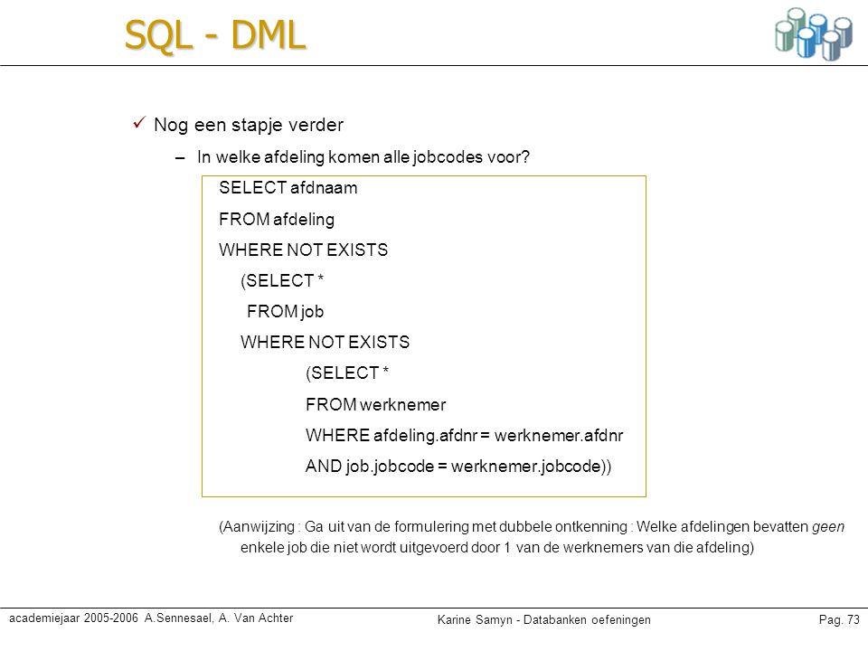 Karine Samyn - Databanken oefeningenPag. 73 academiejaar 2005-2006 A.Sennesael, A. Van Achter SQL - DML Nog een stapje verder –In welke afdeling komen