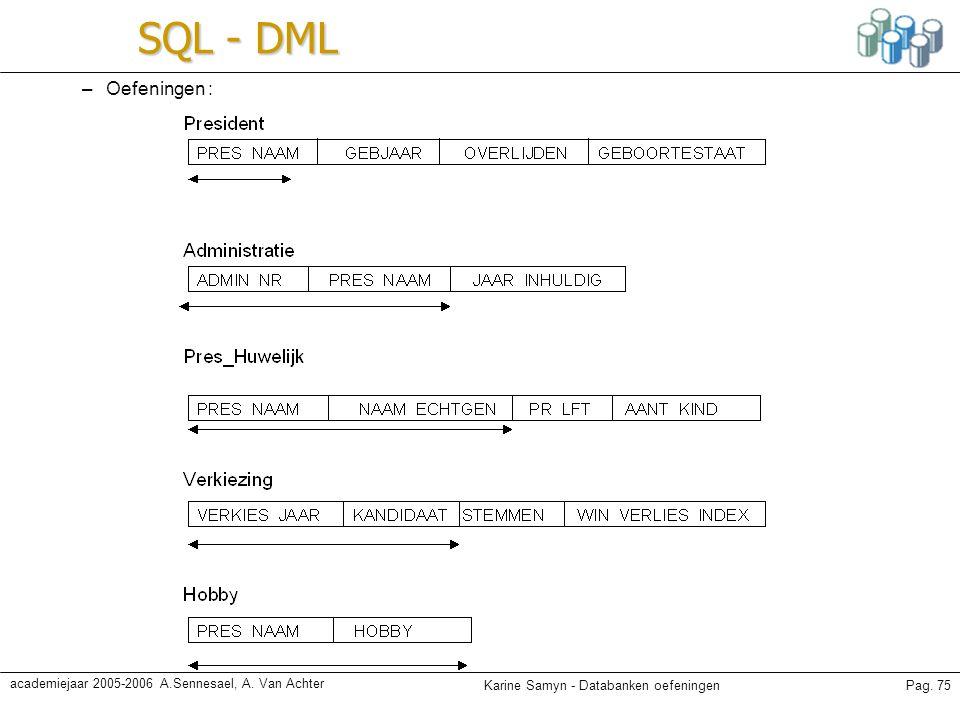 Karine Samyn - Databanken oefeningenPag. 75 academiejaar 2005-2006 A.Sennesael, A. Van Achter SQL - DML –Oefeningen :