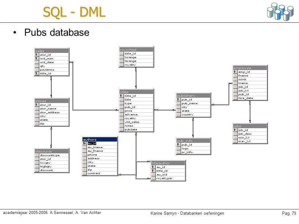 Karine Samyn - Databanken oefeningenPag. 79 academiejaar 2005-2006 A.Sennesael, A. Van Achter SQL - DML Pubs database