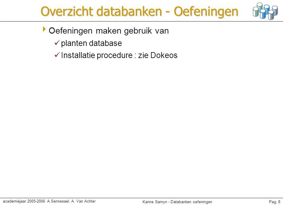 Karine Samyn - Databanken oefeningenPag. 8 academiejaar 2005-2006 A.Sennesael, A. Van Achter Overzicht databanken - Oefeningen  Oefeningen maken gebr