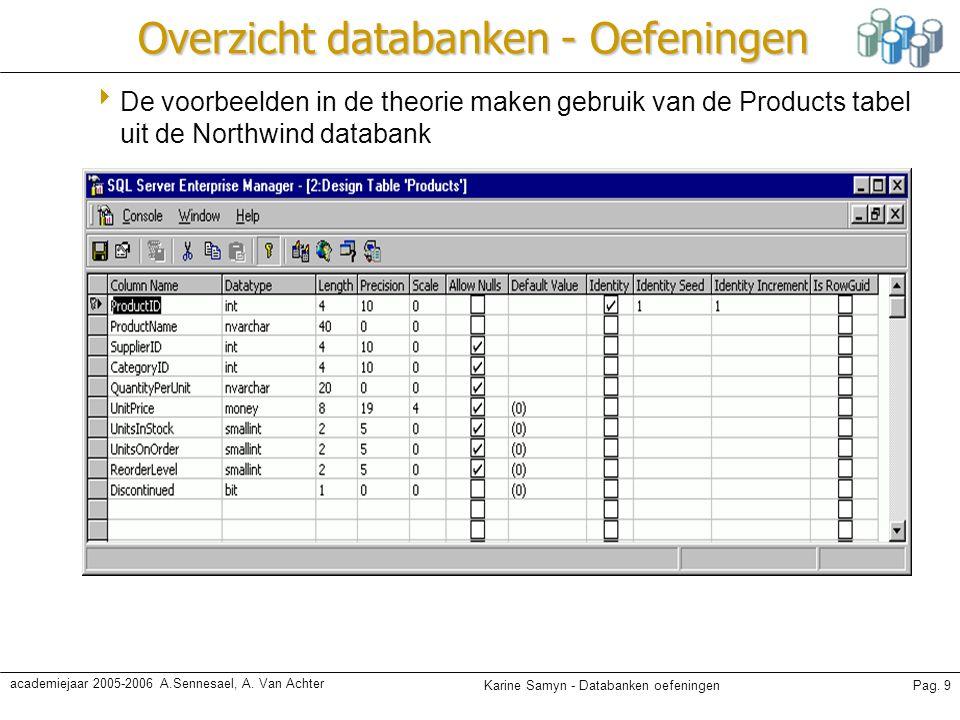 Karine Samyn - Databanken oefeningenPag. 9 academiejaar 2005-2006 A.Sennesael, A. Van Achter Overzicht databanken - Oefeningen  De voorbeelden in de