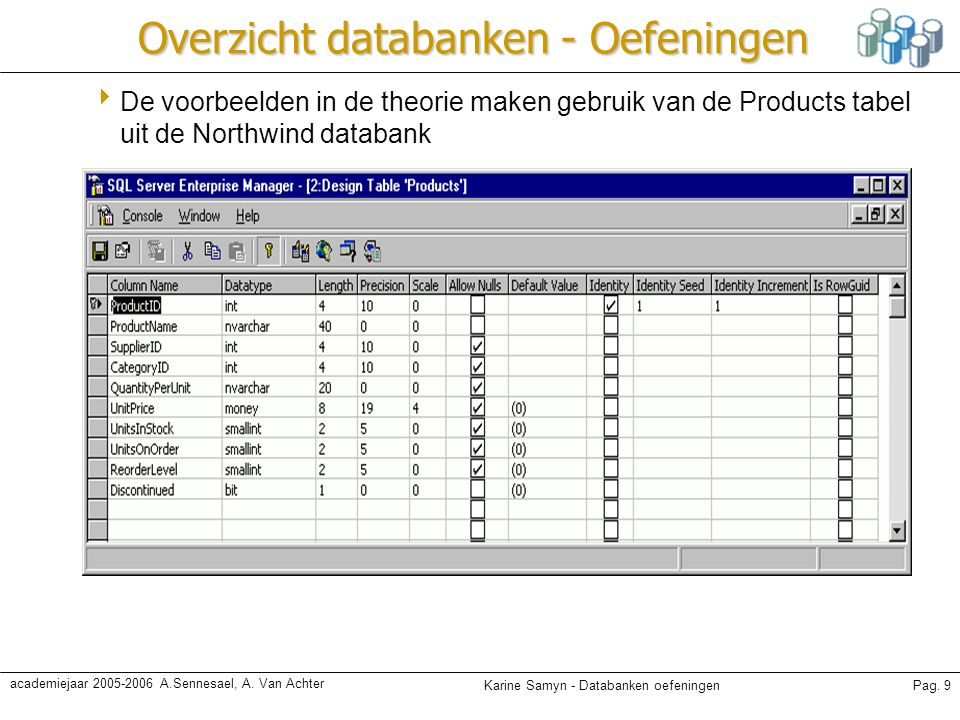 Karine Samyn - Databanken oefeningenPag.10 academiejaar 2005-2006 A.Sennesael, A.