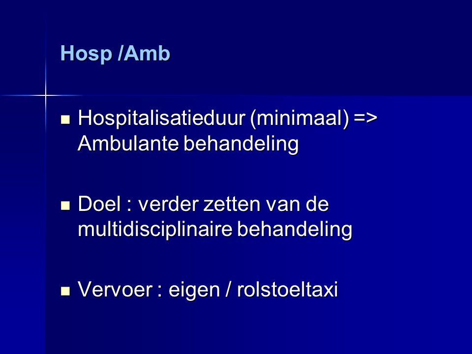 Hosp /Amb Hospitalisatieduur (minimaal) => Ambulante behandeling Hospitalisatieduur (minimaal) => Ambulante behandeling Doel : verder zetten van de mu