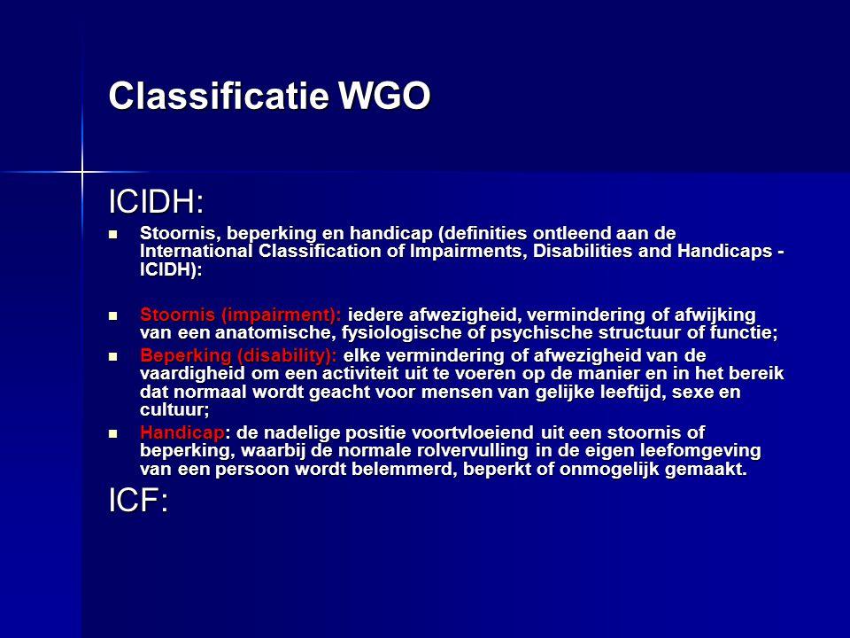 Classificatie WGO ICIDH: Stoornis, beperking en handicap (definities ontleend aan de International Classification of Impairments, Disabilities and Han