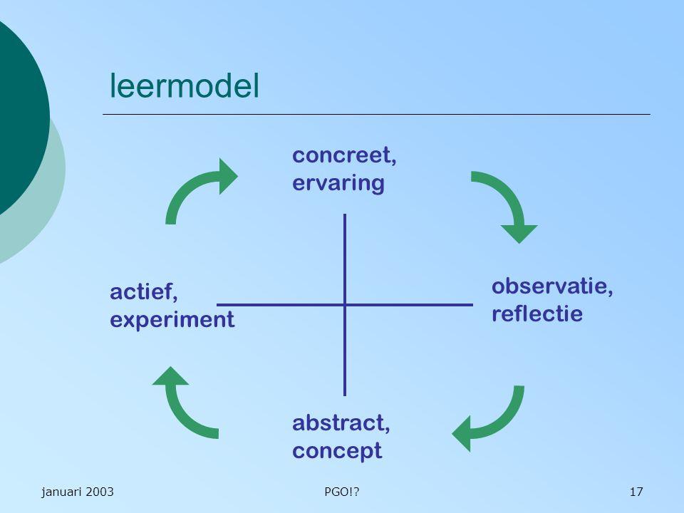 januari 2003PGO!?17 leermodel concreet, ervaring abstract, concept observatie, reflectie actief, experiment