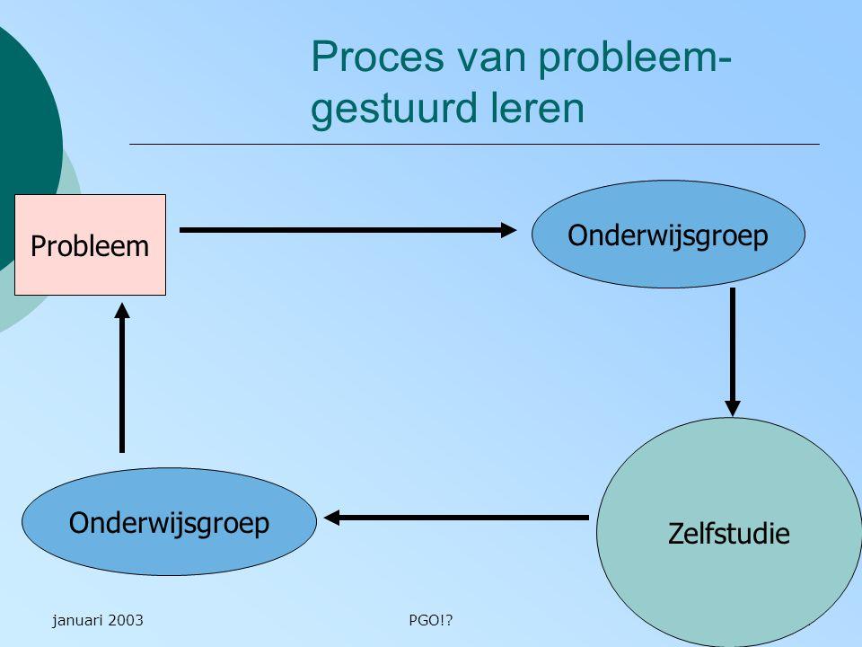 januari 2003PGO!?32 Proces van probleem- gestuurd leren Probleem Onderwijsgroep Zelfstudie Onderwijsgroep