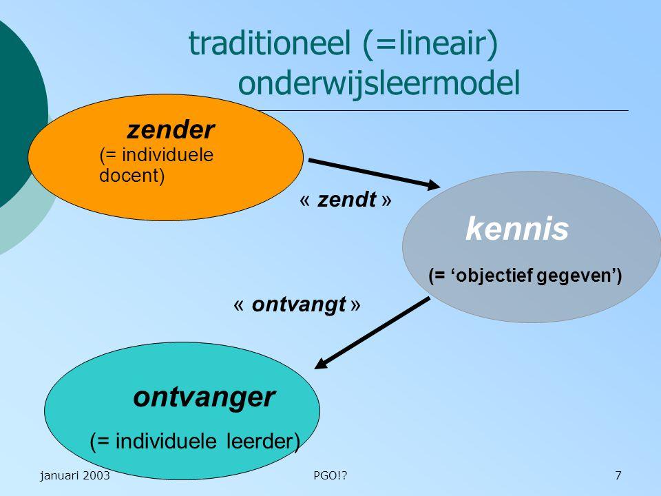 januari 2003PGO!?7 traditioneel (=lineair) onderwijsleermodel zender (= individuele docent) « zendt » kennis (= 'objectief gegeven') ontvanger (= indi