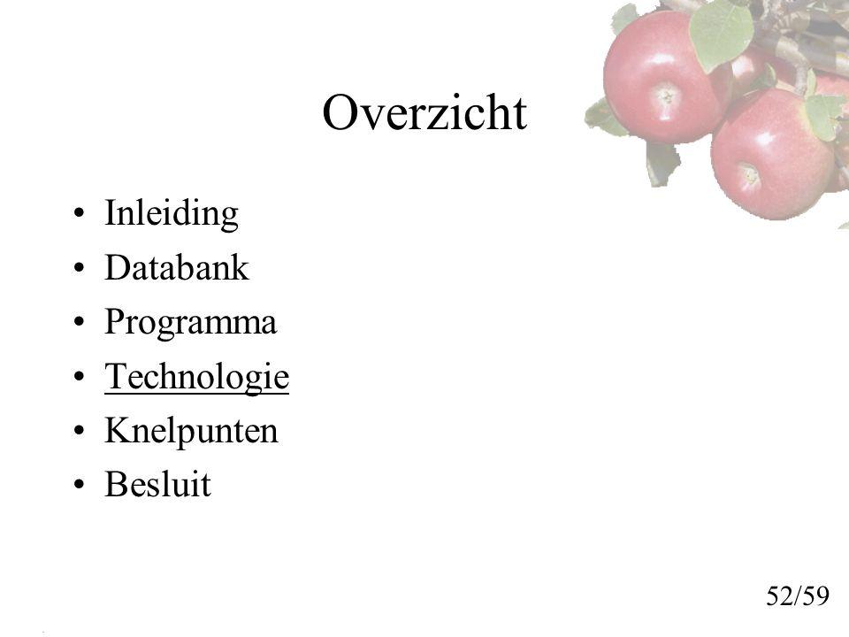 Overzicht Inleiding Databank Programma Technologie Knelpunten Besluit 52/59