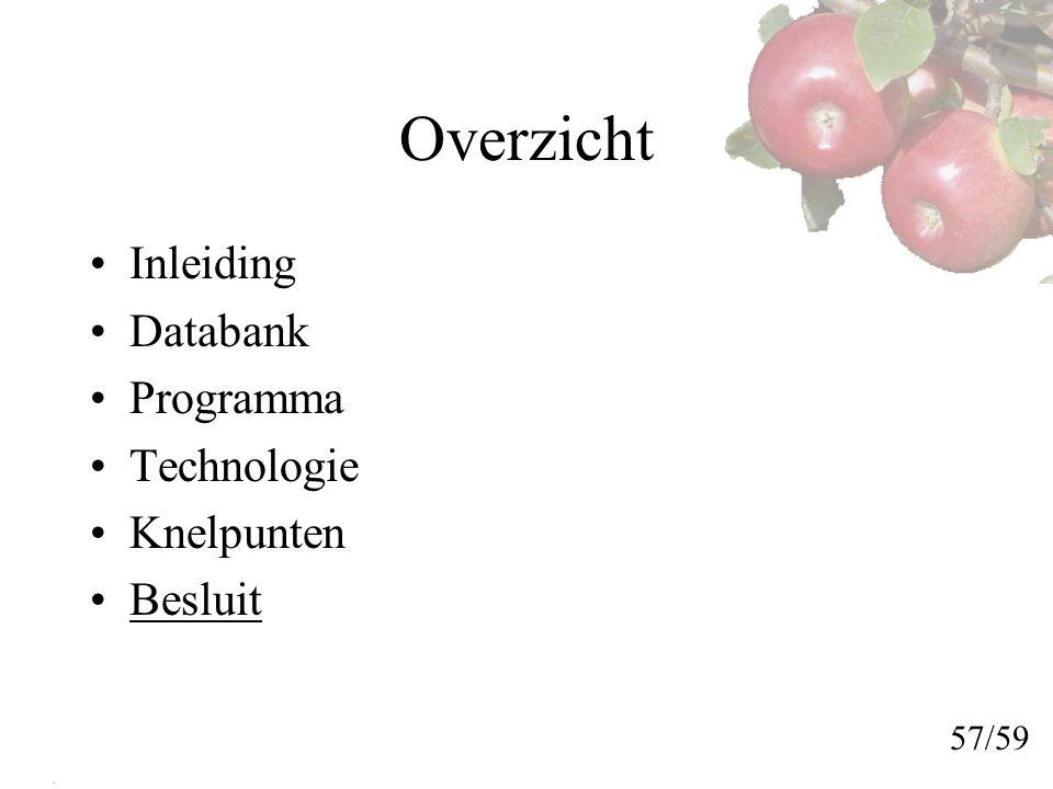Overzicht Inleiding Databank Programma Technologie Knelpunten Besluit 57/59