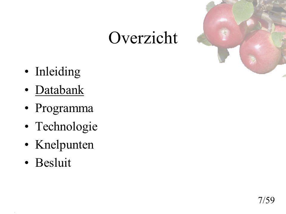 Overzicht Inleiding Databank Programma Technologie Knelpunten Besluit 7/59