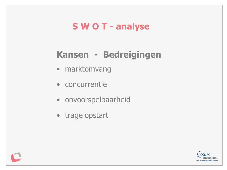 Sterk … Kansen … Zwak … Bedreigingen … S W O T – analyse Inge Van Gheel -> deelsessie