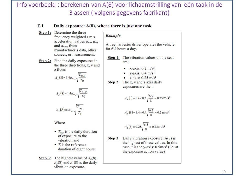 Info voorbeeld : berekenen van A(8) voor lichaamstrilling van één taak in de 3 assen ( volgens gegevens fabrikant) 19