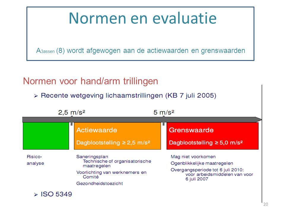 Normen en evaluatie 20 A 3assen (8) wordt afgewogen aan de actiewaarden en grenswaarden Normen voor hand/arm trillingen
