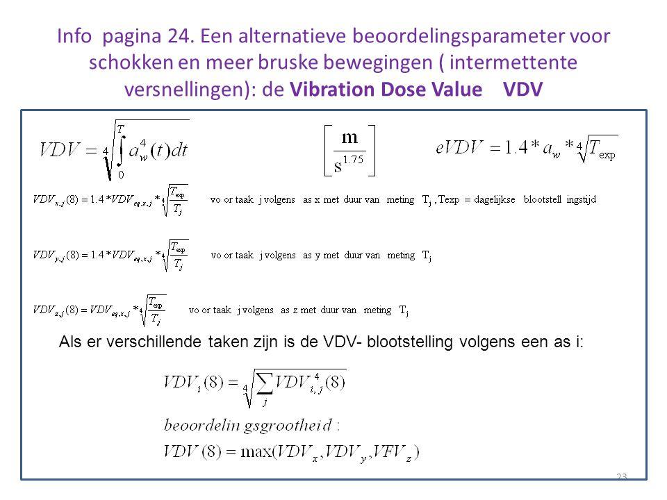 Info pagina 24. Een alternatieve beoordelingsparameter voor schokken en meer bruske bewegingen ( intermettente versnellingen): de Vibration Dose Value