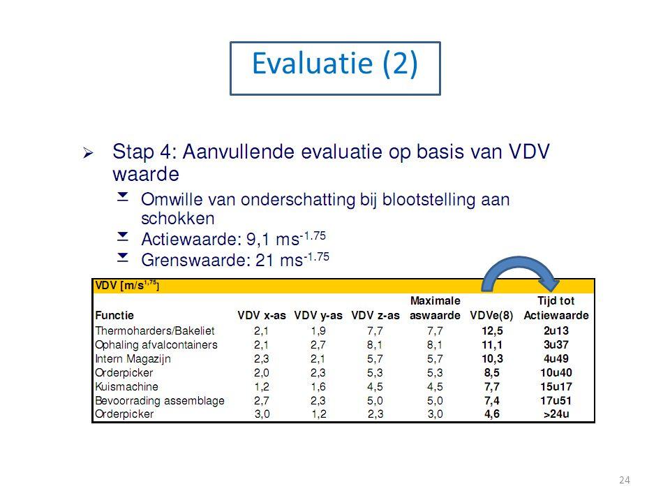 Evaluatie (2) 24