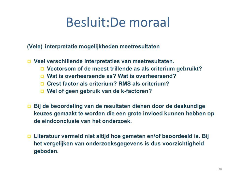 Besluit:De moraal 30