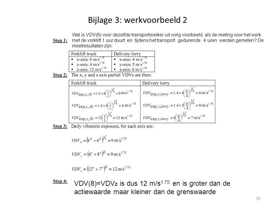 Bijlage 3: werkvoorbeeld 2 33 Wat is VDV(8) voor dezelfde transportwerker uit vorig voorbeeld als de meting voor het werk met de vorklift 1 uur duurt