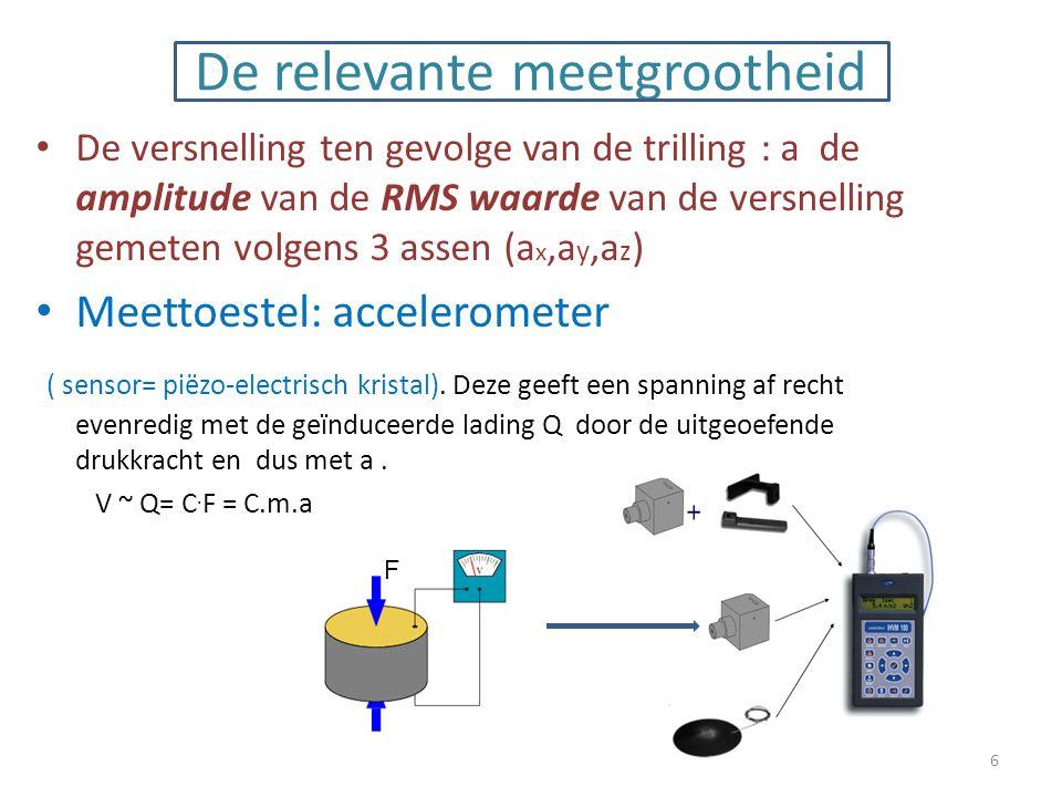 De relevante meetgrootheid De versnelling ten gevolge van de trilling : a de amplitude van de RMS waarde van de versnelling gemeten volgens 3 assen (a