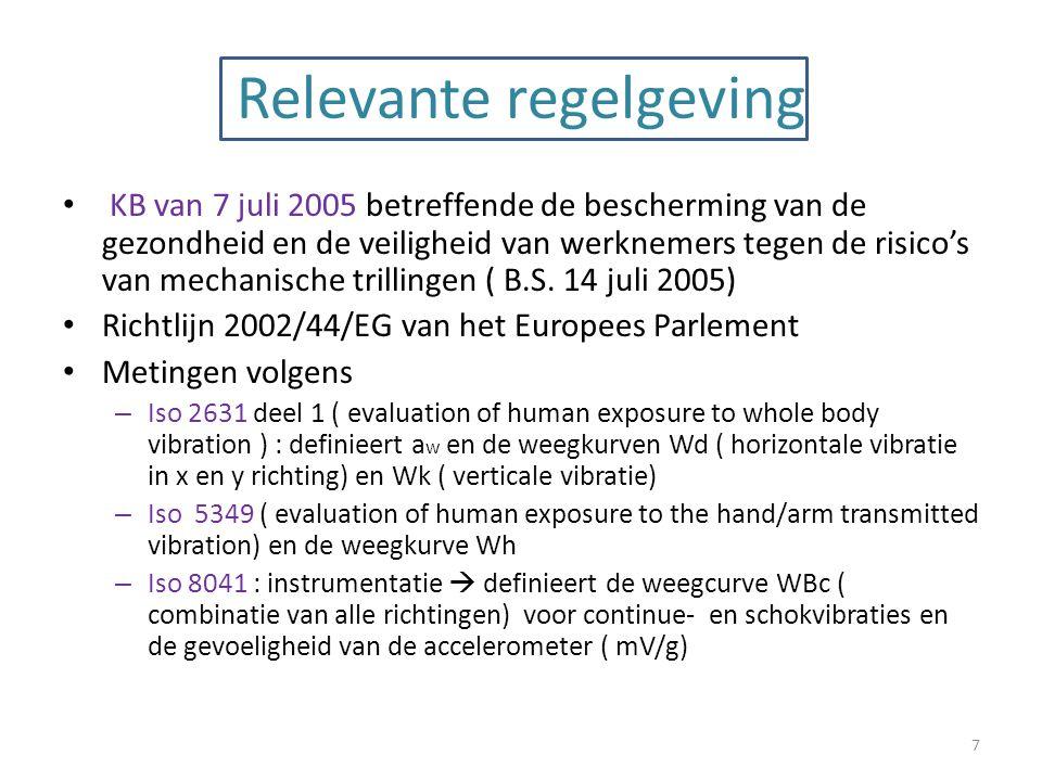 Relevante regelgeving KB van 7 juli 2005 betreffende de bescherming van de gezondheid en de veiligheid van werknemers tegen de risico's van mechanisch