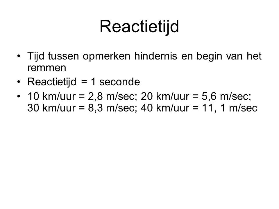 Reactietijd Tijd tussen opmerken hindernis en begin van het remmen Reactietijd = 1 seconde 10 km/uur = 2,8 m/sec; 20 km/uur = 5,6 m/sec; 30 km/uur = 8