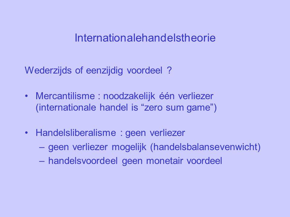 Internationalehandelstheorie Wederzijds of eenzijdig voordeel .