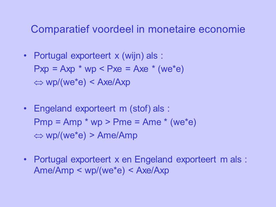 Comparatief voordeel in monetaire economie Portugal exporteert x (wijn) als : Pxp = Axp * wp < Pxe = Axe * (we*e)  wp/(we*e) < Axe/Axp Engeland exporteert m (stof) als : Pmp = Amp * wp > Pme = Ame * (we*e)  wp/(we*e) > Ame/Amp Portugal exporteert x en Engeland exporteert m als : Ame/Amp < wp/(we*e) < Axe/Axp