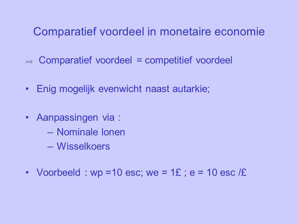 Comparatief voordeel in monetaire economie  Comparatief voordeel = competitief voordeel Enig mogelijk evenwicht naast autarkie; Aanpassingen via : –Nominale lonen –Wisselkoers Voorbeeld : wp =10 esc; we = 1£ ; e = 10 esc /£