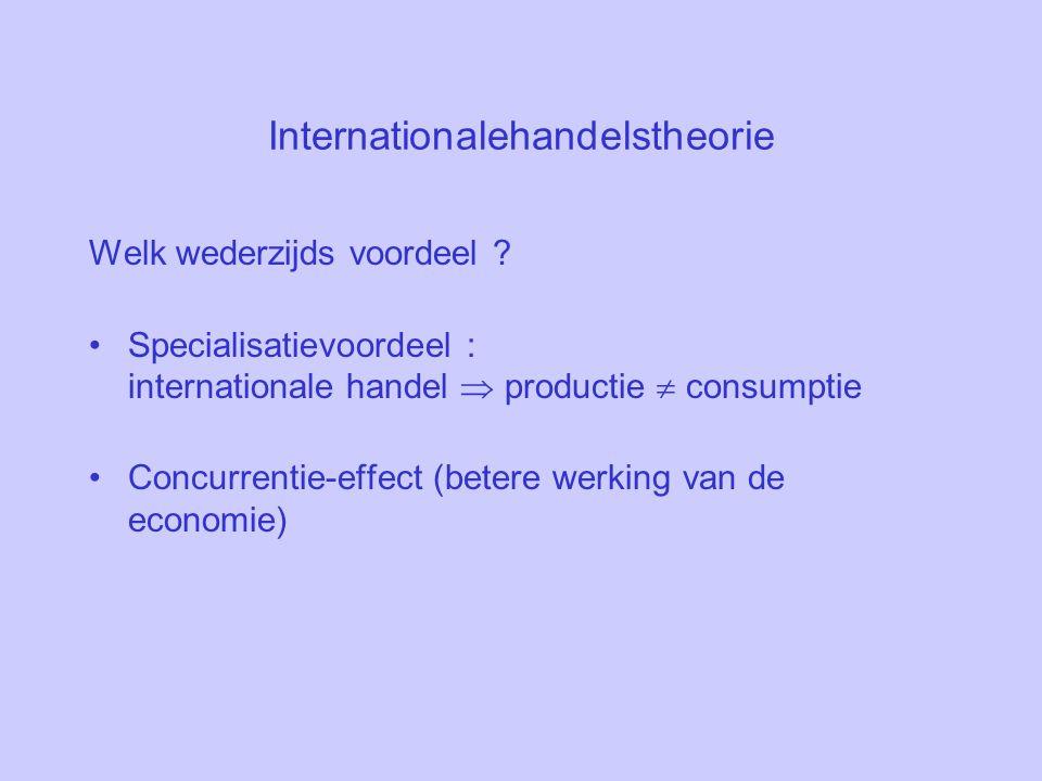 Internationalehandelstheorie Welk wederzijds voordeel .