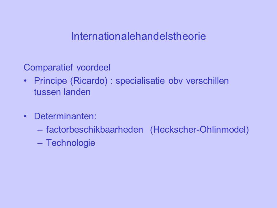 Internationalehandelstheorie Comparatief voordeel Principe (Ricardo) : specialisatie obv verschillen tussen landen Determinanten: –factorbeschikbaarheden (Heckscher-Ohlinmodel) –Technologie