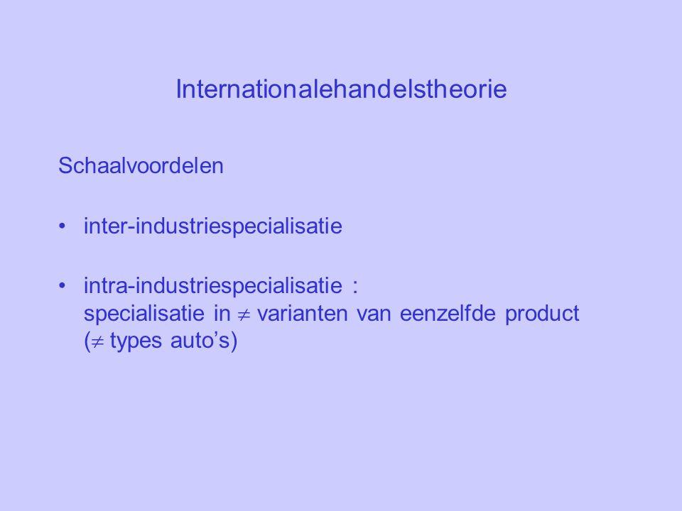 Internationalehandelstheorie Schaalvoordelen inter-industriespecialisatie intra-industriespecialisatie : specialisatie in  varianten van eenzelfde product (  types auto's)