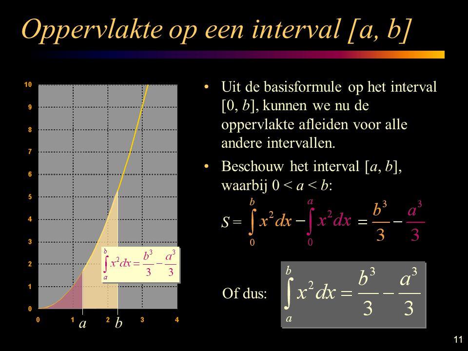 11 Oppervlakte op een interval [a, b] Uit de basisformule op het interval [0, b], kunnen we nu de oppervlakte afleiden voor alle andere intervallen.