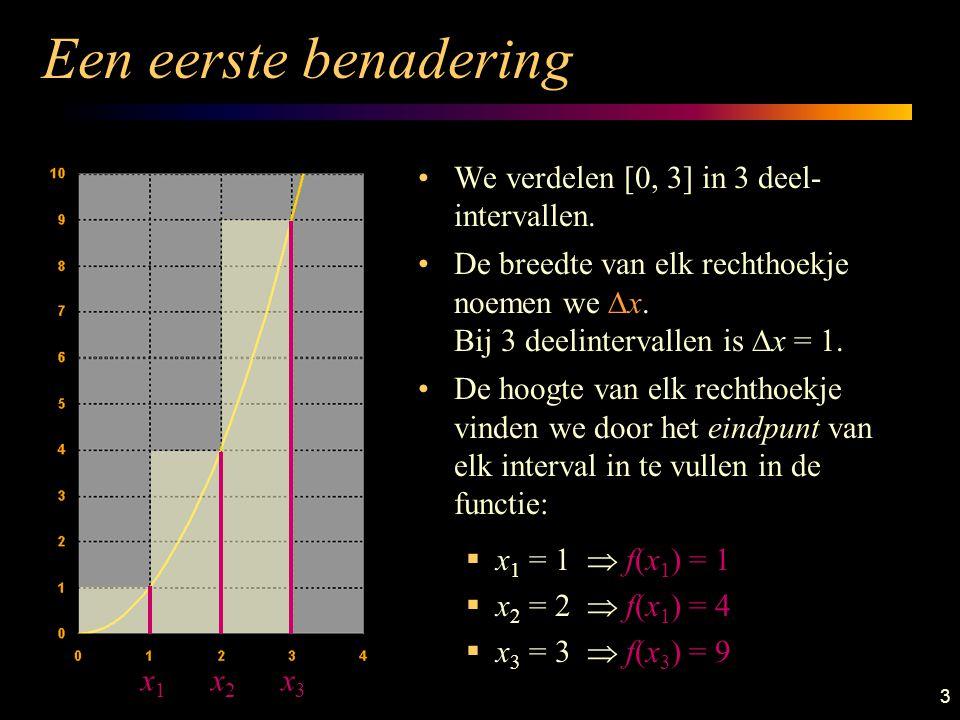 3 Een eerste benadering We verdelen [0, 3] in 3 deel- intervallen.