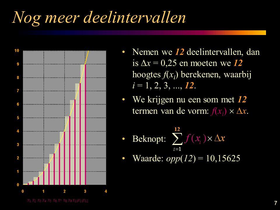 7 Nog meer deelintervallen Nemen we 12 deelintervallen, dan is  x = 0,25 en moeten we 12 hoogtes f(x i ) berekenen, waarbij i = 1, 2, 3,..., 12.