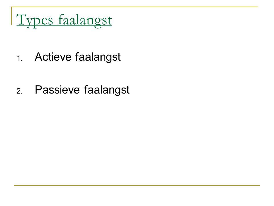 Types faalangst 1. Actieve faalangst 2. Passieve faalangst
