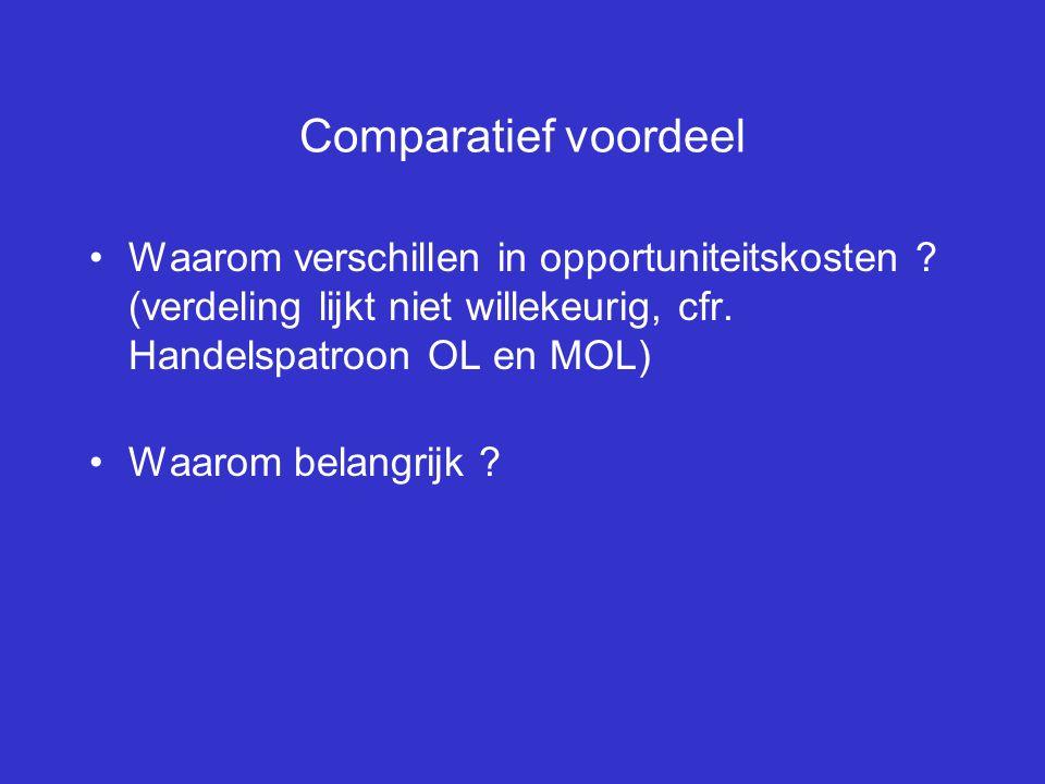 Comparatief voordeel Waarom verschillen in opportuniteitskosten ? (verdeling lijkt niet willekeurig, cfr. Handelspatroon OL en MOL) Waarom belangrijk