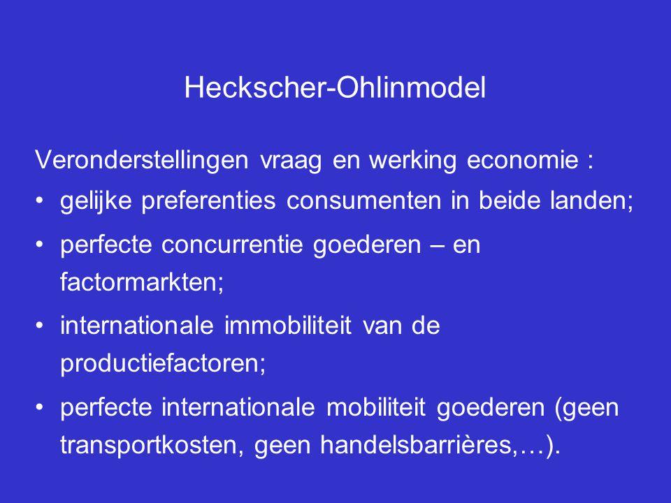 Heckscher-Ohlinmodel Veronderstellingen vraag en werking economie : gelijke preferenties consumenten in beide landen; perfecte concurrentie goederen –