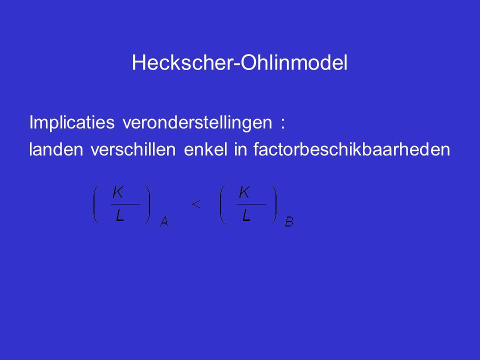 Heckscher-Ohlinmodel Implicaties veronderstellingen : landen verschillen enkel in factorbeschikbaarheden