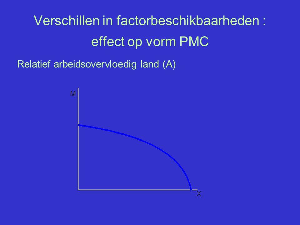 Verschillen in factorbeschikbaarheden : effect op vorm PMC Relatief arbeidsovervloedig land (A)