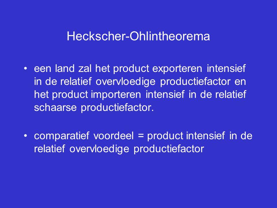 Heckscher-Ohlintheorema een land zal het product exporteren intensief in de relatief overvloedige productiefactor en het product importeren intensief