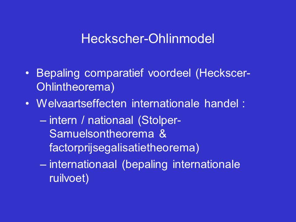 Heckscher-Ohlinmodel Bepaling comparatief voordeel (Heckscer- Ohlintheorema) Welvaartseffecten internationale handel : –intern / nationaal (Stolper- S