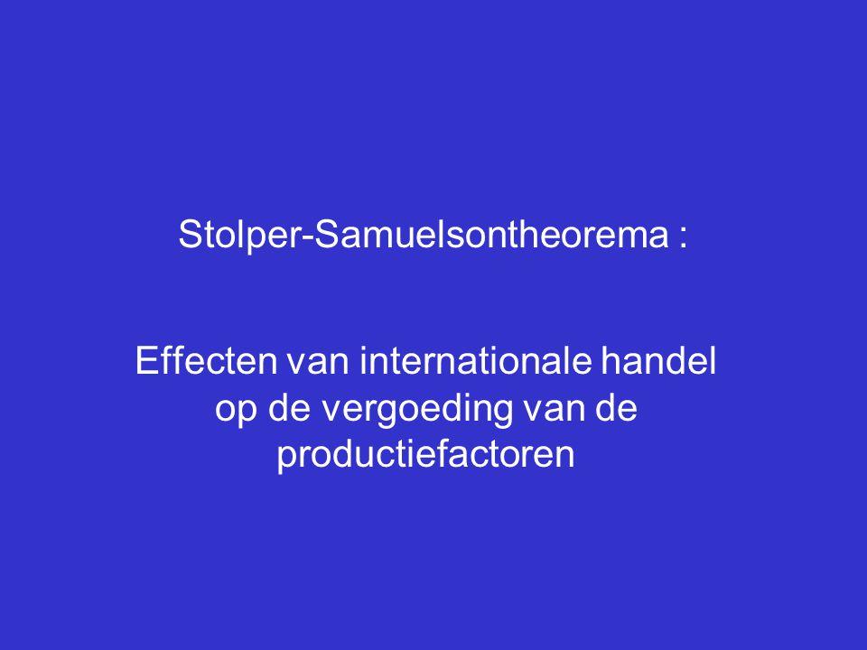 Stolper-Samuelsontheorema : Effecten van internationale handel op de vergoeding van de productiefactoren
