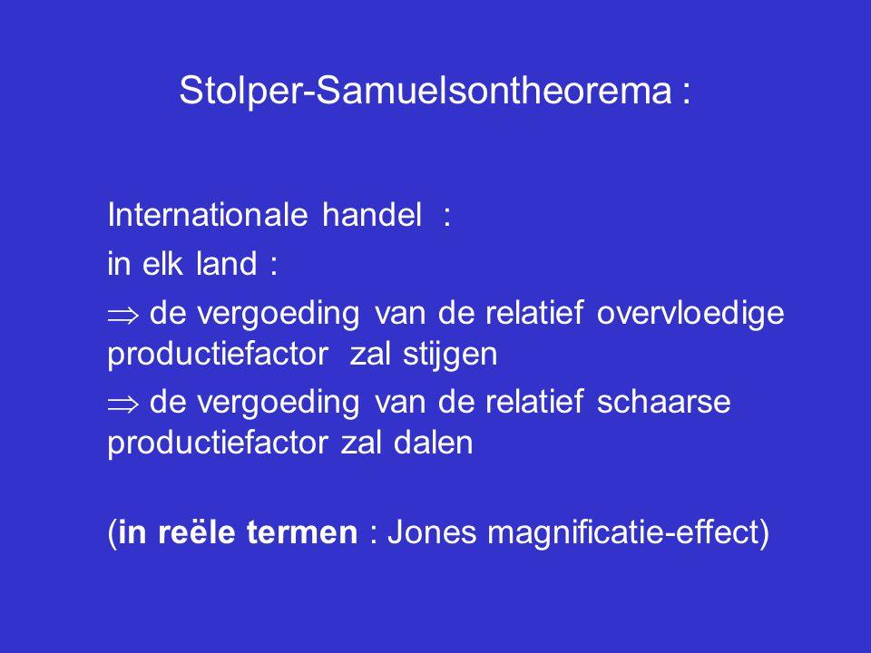 Stolper-Samuelsontheorema : Internationale handel : in elk land :  de vergoeding van de relatief overvloedige productiefactor zal stijgen  de vergoe