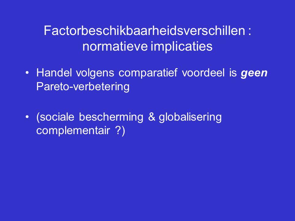 Factorbeschikbaarheidsverschillen : normatieve implicaties Handel volgens comparatief voordeel is geen Pareto-verbetering (sociale bescherming & globa