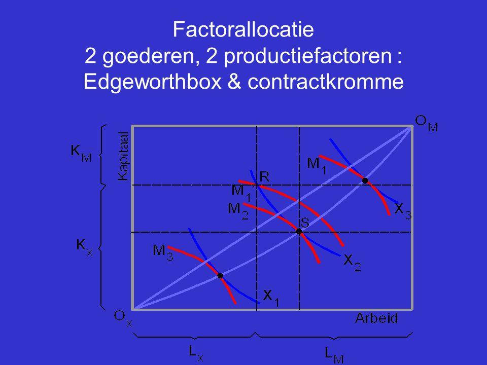 Factorallocatie & PMC