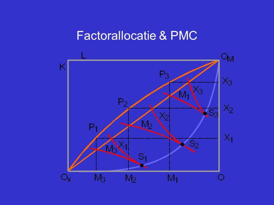 Oorzaak verschillen opportuniteitskosten : geen effect Analyse analoog & conclusies gelijk: –bepaling autarkisch evenwicht : E=P=C –bepaling internationaalhandelsevenwicht : P  C