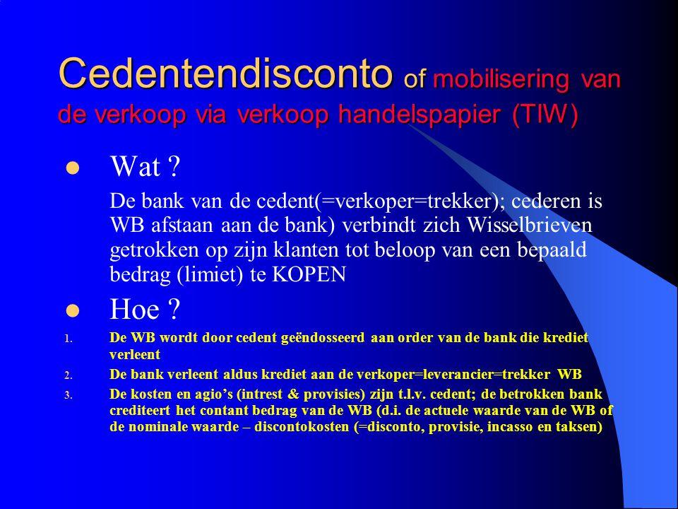 Cedentendisconto of mobilisering van de verkoop via verkoop handelspapier (TIW) Wat ? De bank van de cedent(=verkoper=trekker); cederen is WB afstaan
