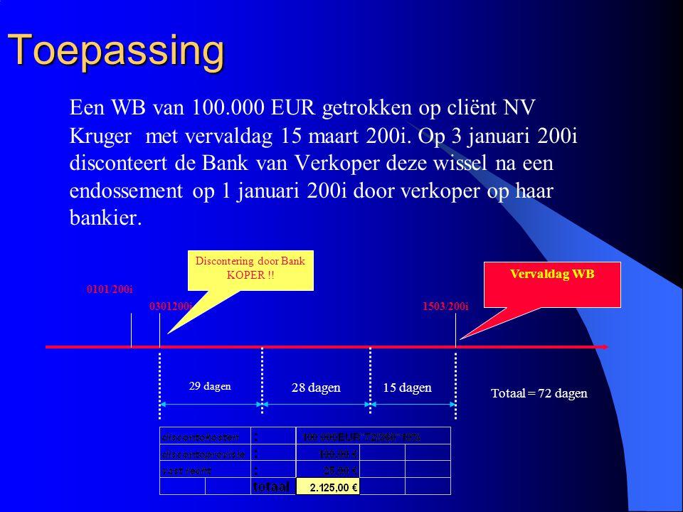 Toepassing Een WB van 100.000 EUR getrokken op cliënt NV Kruger met vervaldag 15 maart 200i. Op 3 januari 200i disconteert de Bank van Verkoper deze w