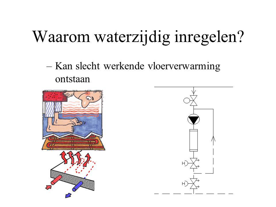 Waarom waterzijdig inregelen? –Kan slecht werkende vloerverwarming ontstaan